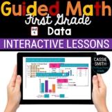 1st Grade Math Data 1.MD.4 -Google Classroom