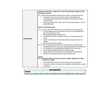 1st Grade Guided Reading Unit Plan