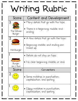 writing rubric for 3rd grade Six traits writing rubrics 6 + 1 traits essay rubrics six traits narrative writing rubric six traits paragraph rubric six traits writing rubric find the .