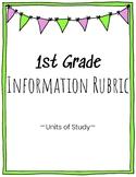 1st Grade Information Writing Rubric