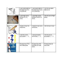 1st Grade Informative Writing Rubric