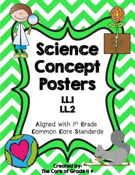 1st Grade Life Science Posters Living Thing Environment Plant Animal 1.L.1 1.L.2