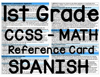 1st Grade MATH Standards (CCSS) Reference Card (SPANISH)