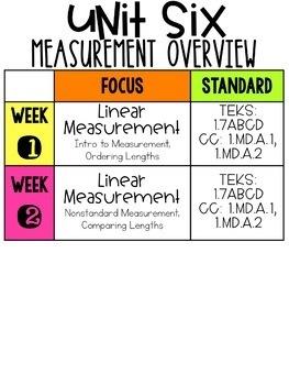1st Grade Magic of Math Unit 6:  Nonstandard Measurement