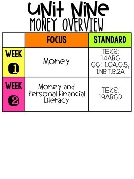 1st Grade Magic of Math Unit 9:  Money and Financial Literacy