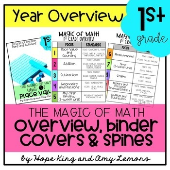 1st Grade Magic of Math:  Year Overview, Binder Covers, and Spines