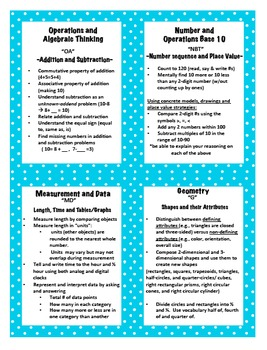 "1st Grade Math CCSS ""cheat-sheet"""