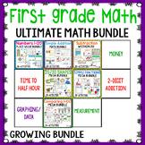 1st Grade Math Centers Bundle | Year Long Math Centers