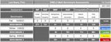 1st Grade Math DIBELS Benchmark Assessment Form