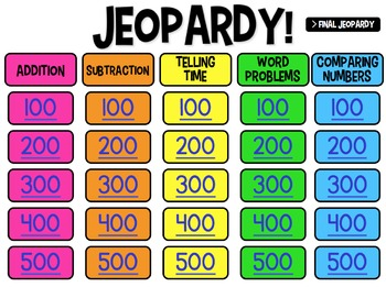 1st Grade Math End of Year Review Jeopardy