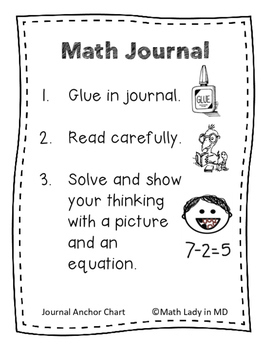 1st Grade Math Journals and Rubric - Word Problems