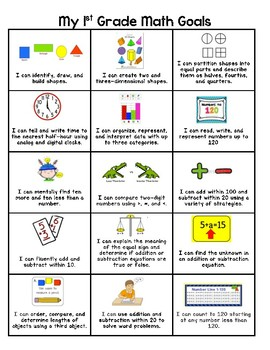 1st Grade Math Learning Targets Visual