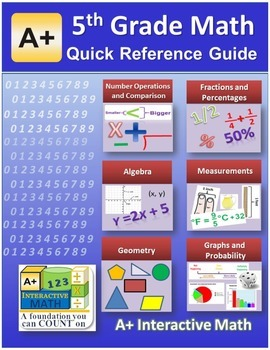 """A+ Math"" 5th Grade Math Quick Reference Guide"