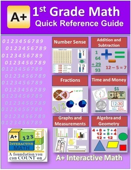 """A+ Math"" 1st Grade Math Quick Reference Guide"