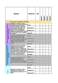 1st Grade Math Standards Data Sheet
