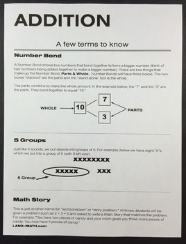 1st Grade Math Survival Guide