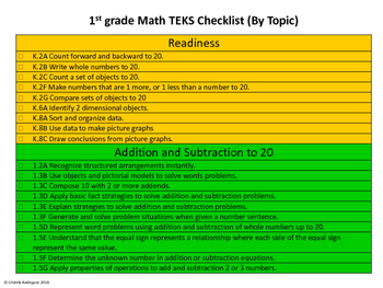 1st Grade Math TEKS Checklist and Displayable Cards