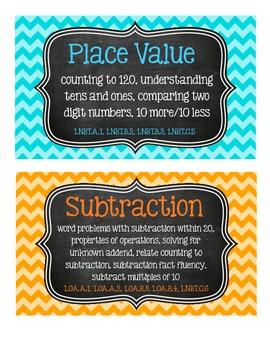 1st Grade Math Tub Labels (with Common Core Standards) - Chevron & Chalkboard!