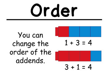1st Grade Math Vocabulary Cards: Addition Concepts (Large)