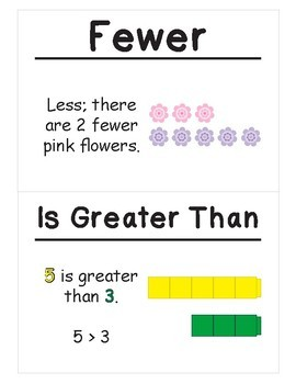 1st Grade Math Vocabulary Cards: Compare Numbers (Large)