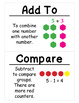 1st Grade Math Vocabulary Cards: Subtraction Concepts (Large)