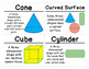 1st Grade Math Vocabulary Cards: Three-Dimensional Geometry