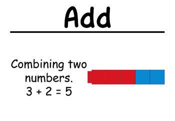 1st Grade Math Vocabulary Cards: Two Digit Addition and Subtraction