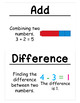 1st Grade Math Vocabulary Cards: Two Digit Addition and Subtraction (Large)