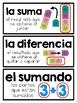 1st Grade Math Vocabulary in Spanish / Tarjetas de vocabulario para matemáticas