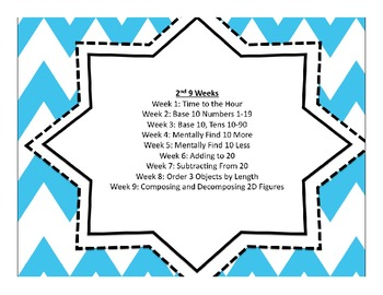 1st Grade Math Weekly Pacing Guide-Common Core Correlated