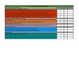 1st Grade NGSS Standards Checklist & Class Summary