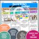 1st Grade Narrative Writing Checklist