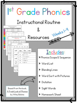 1st Grade Phonics - Instructional Routine & Resource with