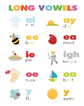 1st Grade Phonics Posters Pack