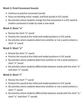 1st Grade Phonics and Grammar Pacing Plan