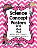 1st Grade Physical Science Posters Force Motion Magnets Balance Push Pull 1.P.1