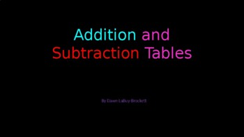 Addition and Subtraction tables