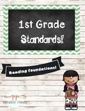 1st Grade RF standards