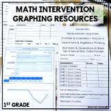 1st Grade RTI Documentation Forms | Math Intervention Tracking Sheets