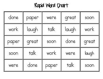 1st Grade Rapid Reading Chart for Journeys Lesson 19
