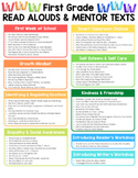 1st Grade Read Aloud and Mentor Text List