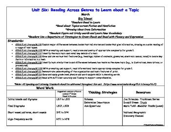 1st Grade Readers Workshop Year-Long Curriculum Plan