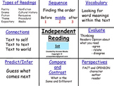 Independent Reading 1st