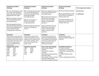 Journeys Lesson Plans First Grade Unit 3 {EDITABLE!}