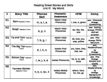 1st Grade Reading Street Stories and Skills