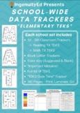1st Grade Reading TEKS Data Tracker