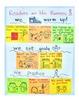 1st Grade Reading Unit 1 Charts & Teaching Points