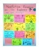 1st Grade Reading Unit 4 Charts & Teaching Points