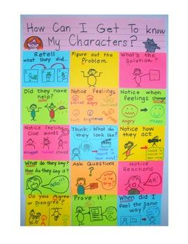 1st Grade Reading Unit 5 Charts & Teaching Points