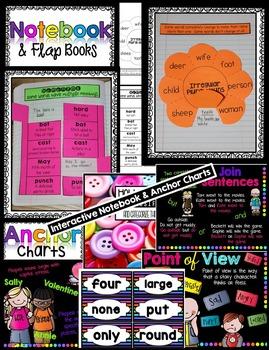 1st Grade Reading Wonders {Grade 1, Unit 5, Week 1}
